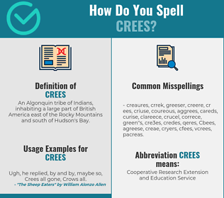 Correct spelling for Crees
