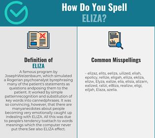 Correct spelling for Eliza