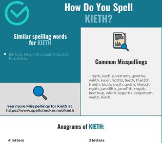 Correct spelling for Kieth