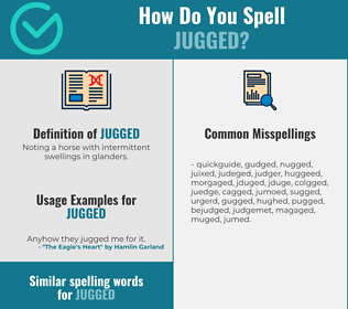 Correct spelling for Jugged