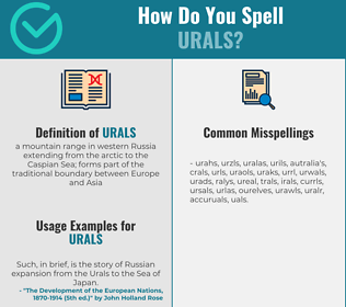Correct spelling for urals