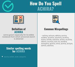 Correct spelling for achira
