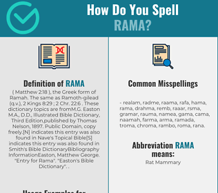 Correct spelling for rama