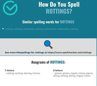 Correct spelling for rottings