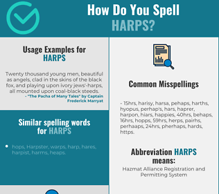 Correct spelling for harps
