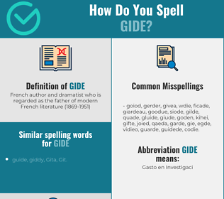Correct spelling for Gide