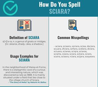Correct spelling for sciara