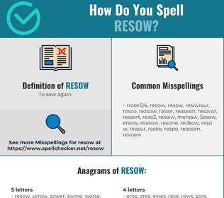 Correct spelling for Resow