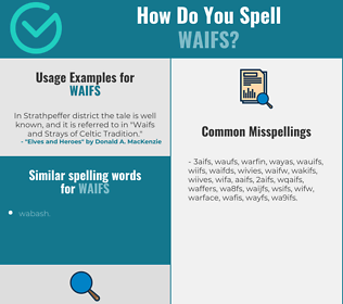 Correct spelling for waifs
