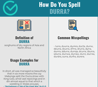 Correct spelling for durra