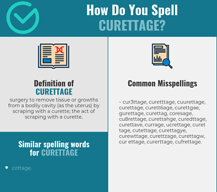 Correct spelling for curettage