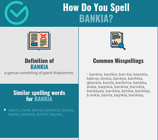 Correct spelling for bankia