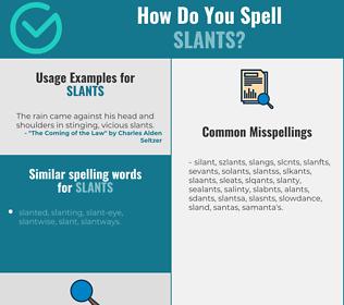 Correct spelling for slants