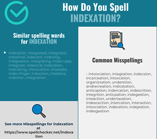 Correct spelling for indexation