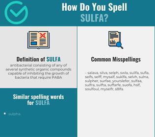 Correct spelling for sulfa