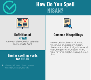 Correct spelling for nisan