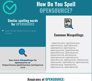 Correct spelling for opensource