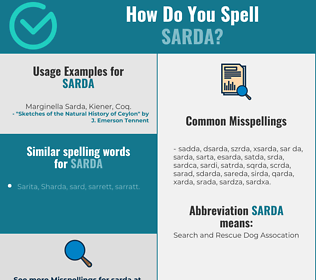 Correct spelling for sarda