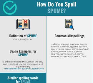 Correct spelling for spume