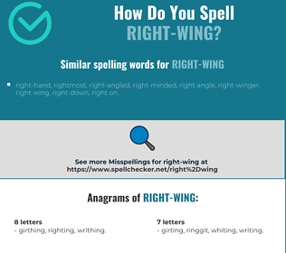 Correct spelling for right-wing