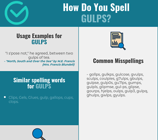 Correct spelling for gulps