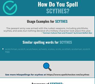 Correct spelling for scythes