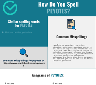 Correct spelling for peyotes