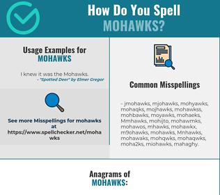 Correct spelling for Mohawks