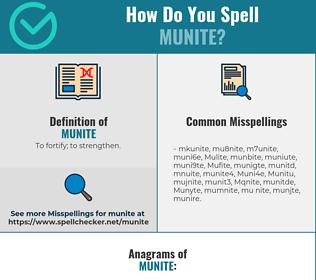 Correct spelling for Munite