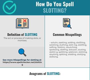 Correct spelling for Slotting