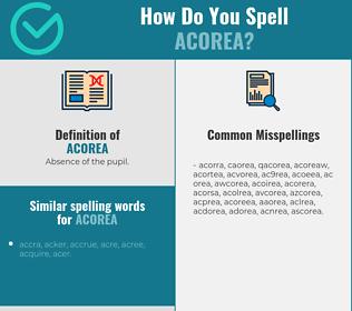 Correct spelling for acorea