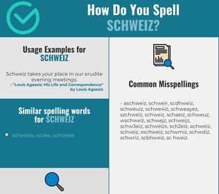 Correct spelling for schweiz