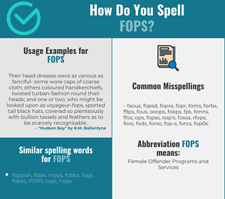 Correct spelling for fops