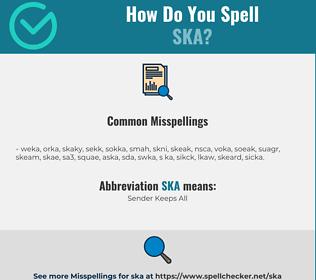 Correct spelling for SKA