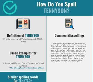 Correct spelling for tennyson