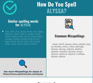 Correct spelling for Alyssa