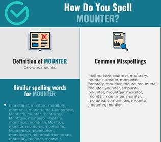 Correct spelling for mounter