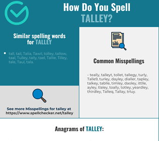 Correct spelling for Talley