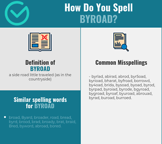 Correct spelling for byroad