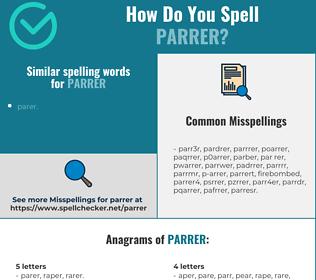 Correct spelling for parrer