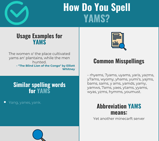 Correct spelling for yams