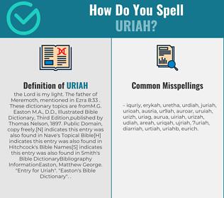 Correct spelling for Uriah