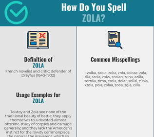 Correct spelling for zola