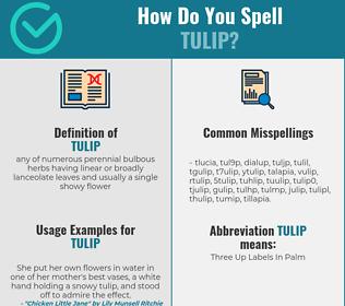 Correct spelling for tulip