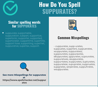 Correct spelling for suppurates