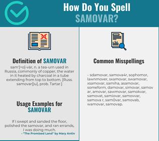 Correct spelling for samovar