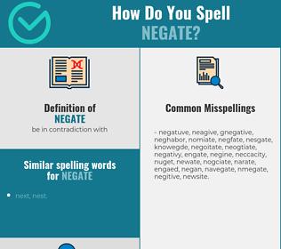 Correct spelling for negate
