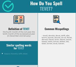 Correct spelling for tevet