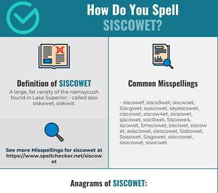 Correct spelling for Siscowet