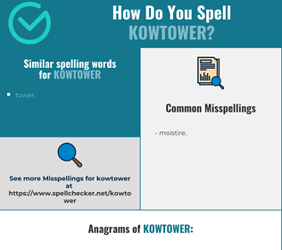 Correct spelling for kowtower